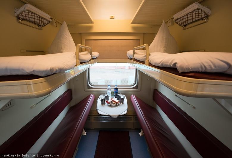 Аналитики назвали самые дорогие билеты на поезд и самолет по России этим летом