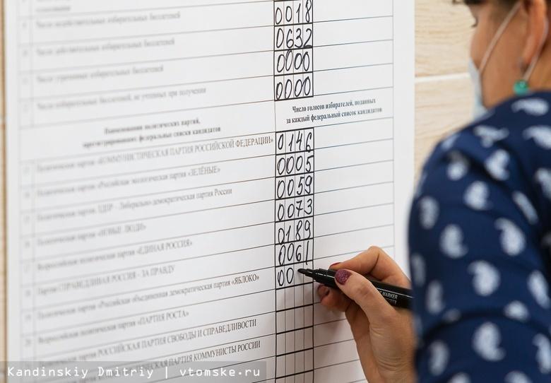 Первые итоги по выборам в Госдуму РФ