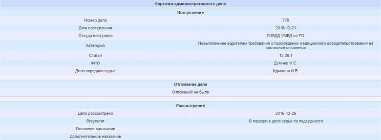 Сотрудник томского УБЭП Николай Думчев попался на нетрезвом вождении