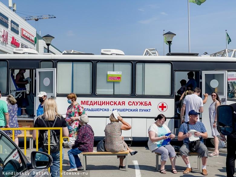 Дополнительный пункт вакцинации развернут у томского ТЦ из-за ажиотажного спроса