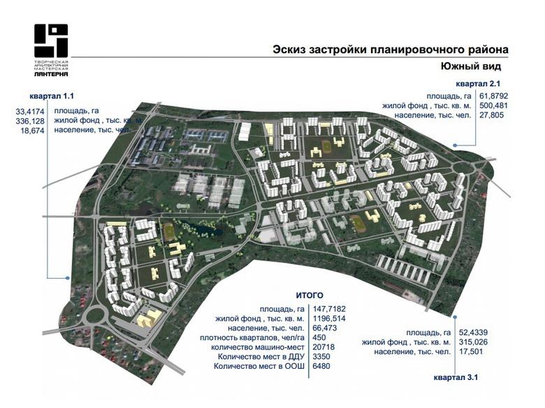 Проект планировки района «Супер Восточный» отправлен на доработку (схемы)