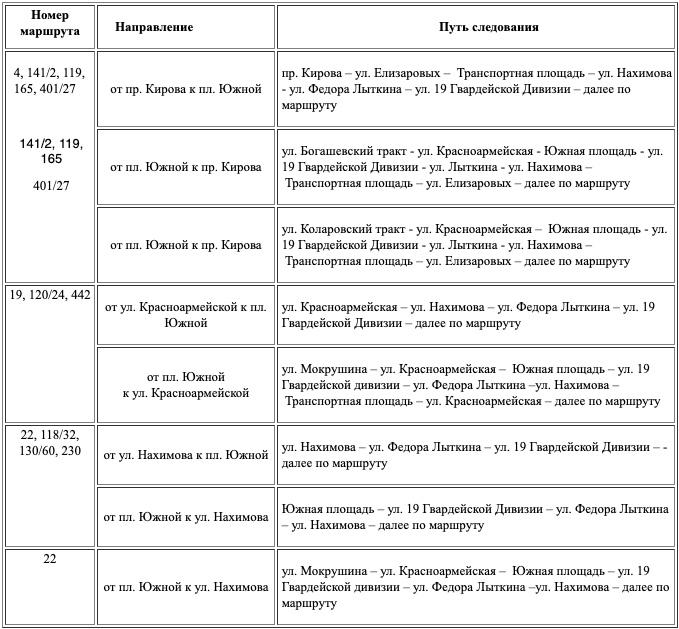 В Томске из-за ремонта тепломагистралей изменится движение троллейбусов