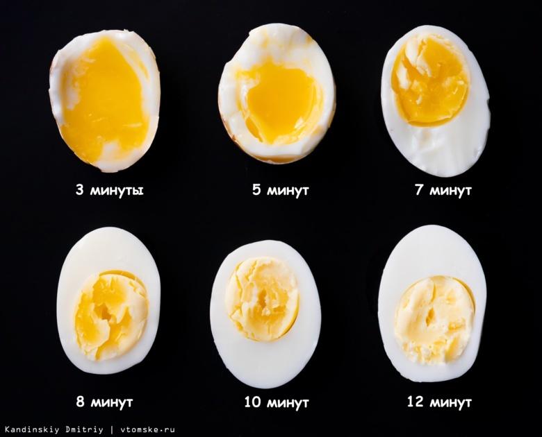 Готовимся к Пасхе: как и сколько варить яйца