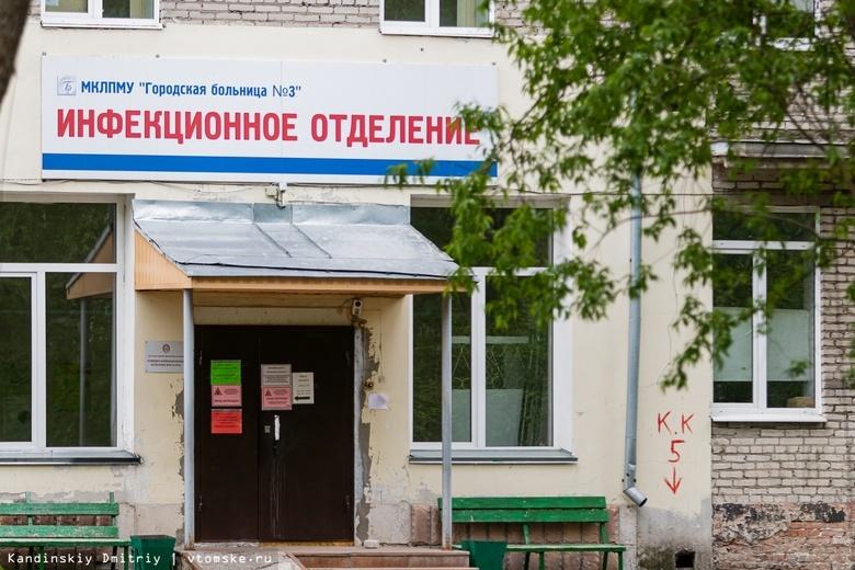 Коронавирус выявили за сутки у 54 жителей Томской области