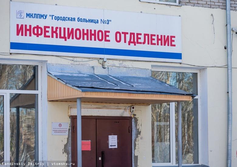 Ковидный госпиталь вновь открыт в томской горбольнице №3. Дворец спорта остается закрытым
